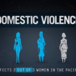 Addressing domestic violence in the workplace