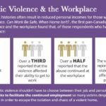 KCY At Law illustrates how domestic violence disrupts work and threatens workplace safety.